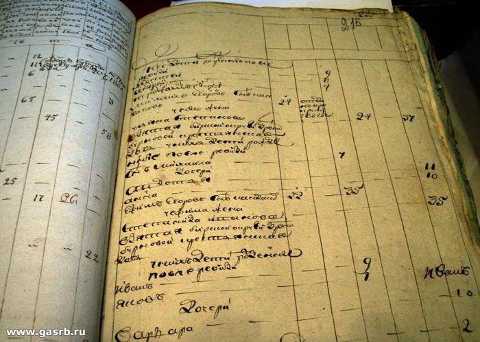 Книга переписи населения 18 века