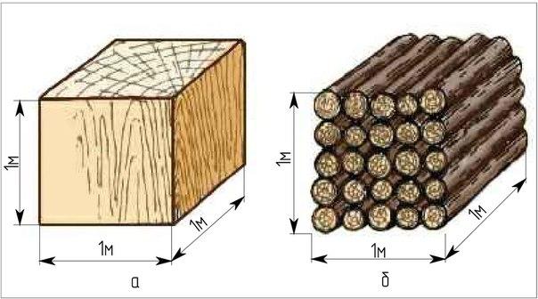 Кубо метр древесины