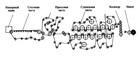 Схема БДМ